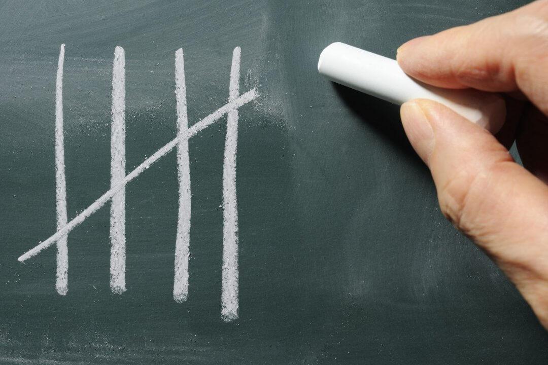 hand tallying score on a chalkboard